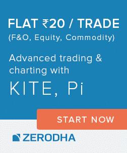 Zerodha flat Rupee 20 offer